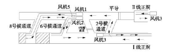 试论长大隧道施工通风方案的设计及实施(7)