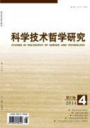 《科学技术哲学研究》 双月刊 省级